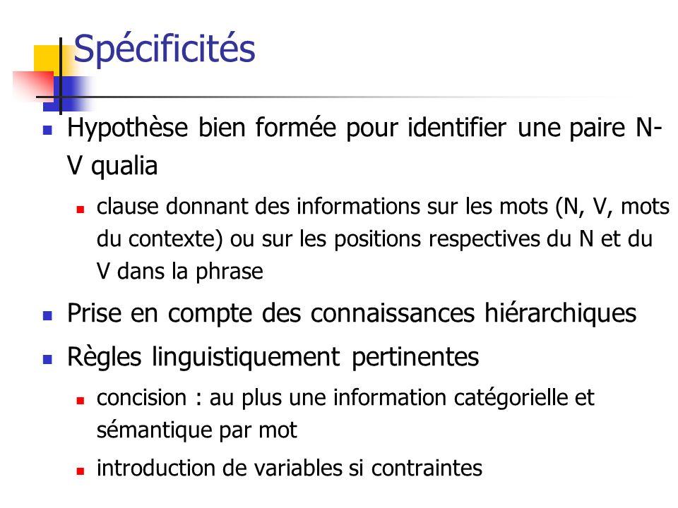 Spécificités Hypothèse bien formée pour identifier une paire N- V qualia clause donnant des informations sur les mots (N, V, mots du contexte) ou sur