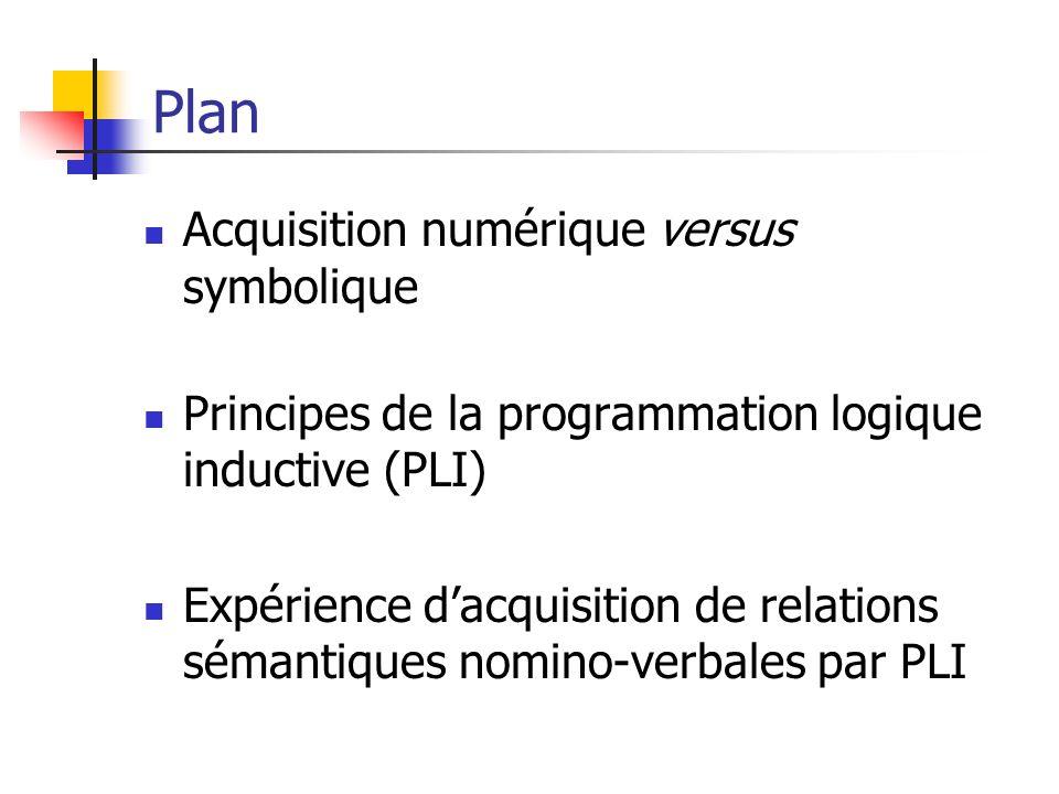 Plan Acquisition numérique versus symbolique Principes de la programmation logique inductive (PLI) Expérience dacquisition de relations sémantiques no