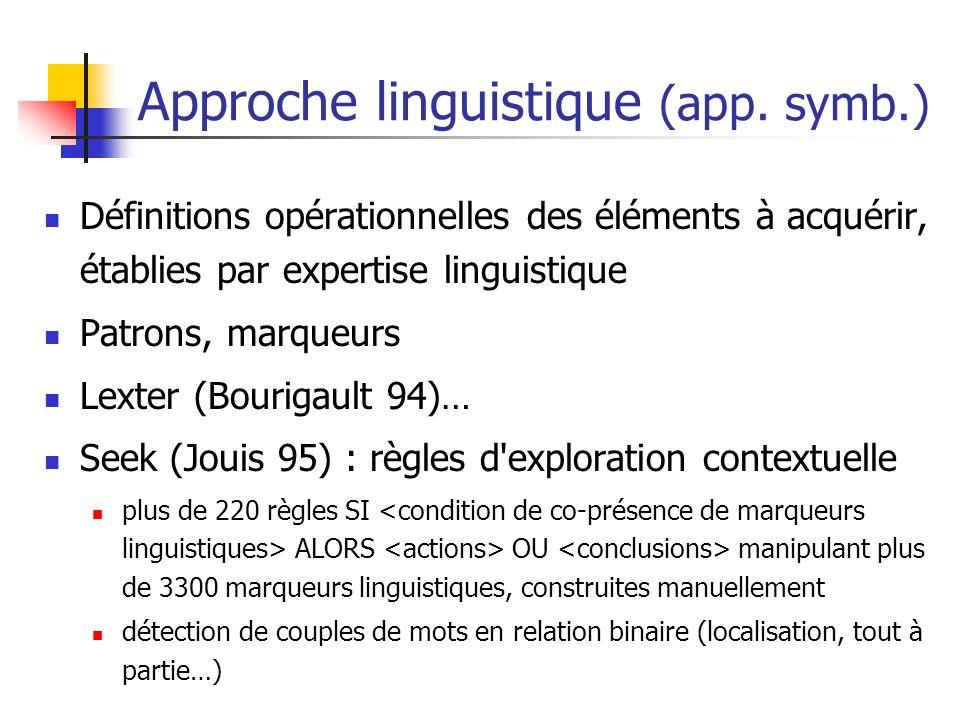 Approche linguistique (app. symb.) Définitions opérationnelles des éléments à acquérir, établies par expertise linguistique Patrons, marqueurs Lexter
