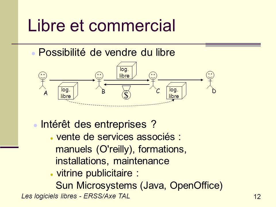 12 Les logiciels libres - ERSS/Axe TAL Libre et commercial log. libre log. libre $ log. libre A B C D Possibilité de vendre du libre Intérêt des entre