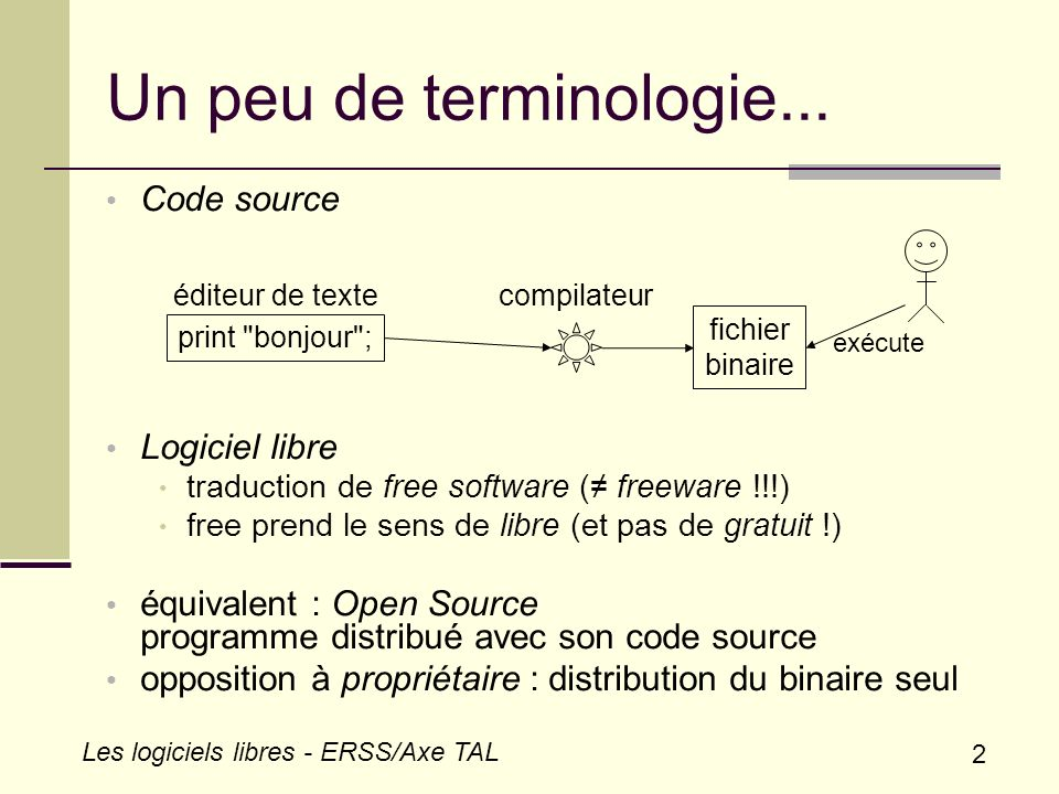 2 Les logiciels libres - ERSS/Axe TAL Un peu de terminologie... Code source Logiciel libre traduction de free software ( freeware !!!) free prend le s