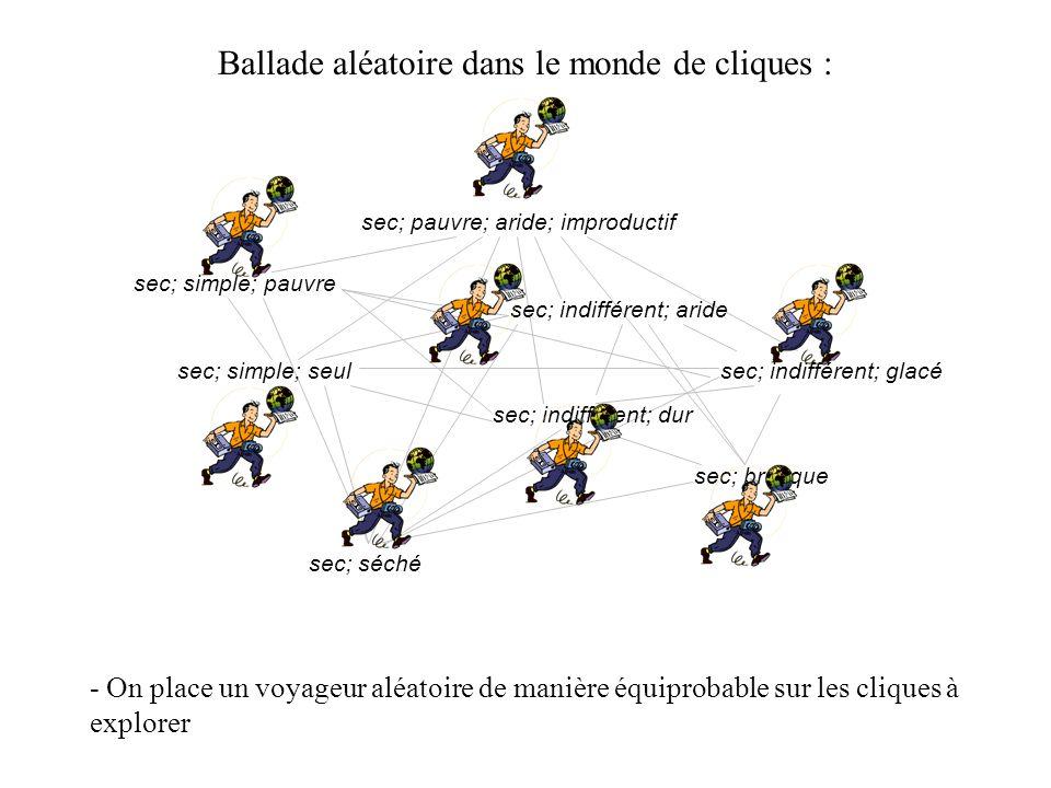 Les 100 boules de rayon 0.05 les plus denses dans le graphe des cliques des verbes du français.