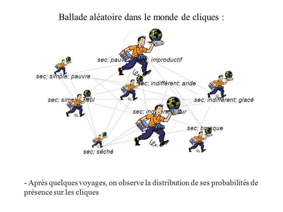 Ballade aléatoire dans le monde de cliques : - Après quelques voyages, on observe la distribution de ses probabilités de présence sur les cliques sec;