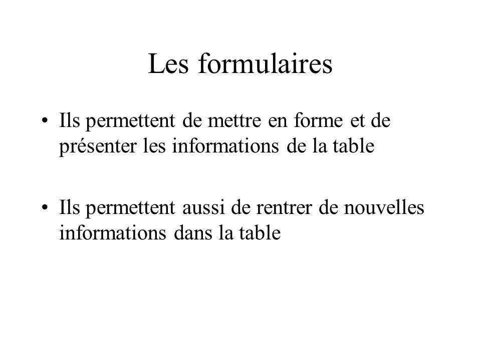 Les formulaires Ils permettent de mettre en forme et de présenter les informations de la table Ils permettent aussi de rentrer de nouvelles informatio