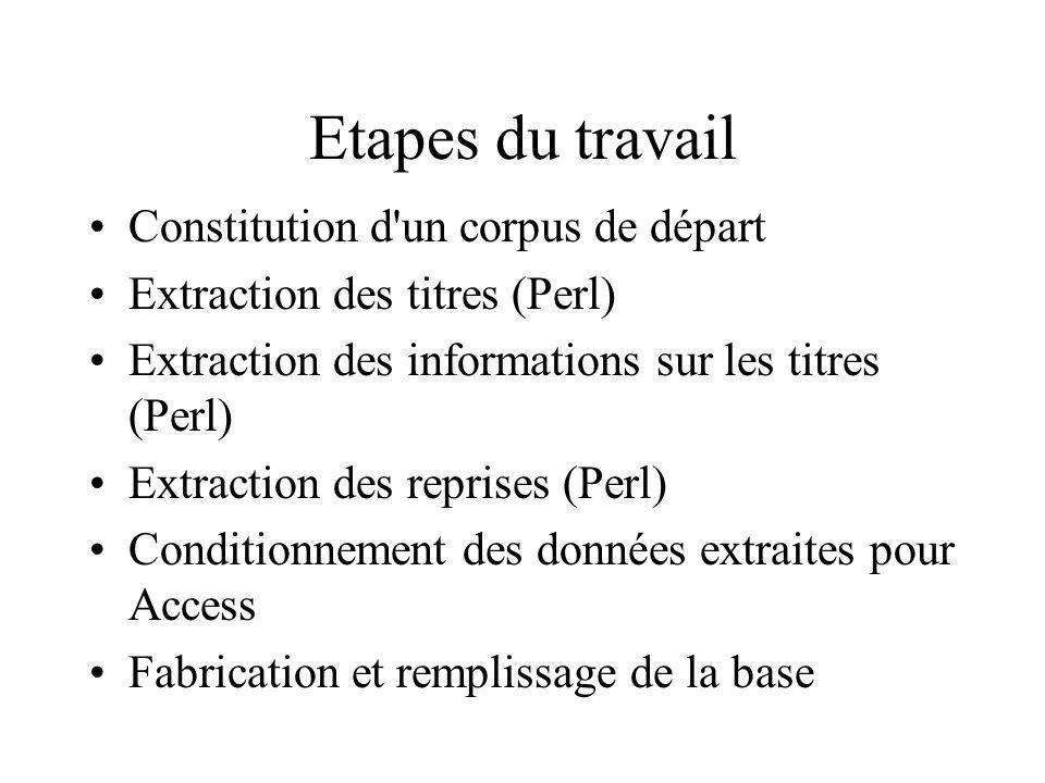 Etapes du travail Constitution d un corpus de départ Extraction des titres (Perl) Extraction des informations sur les titres (Perl) Extraction des reprises (Perl) Conditionnement des données extraites pour Access Fabrication et remplissage de la base