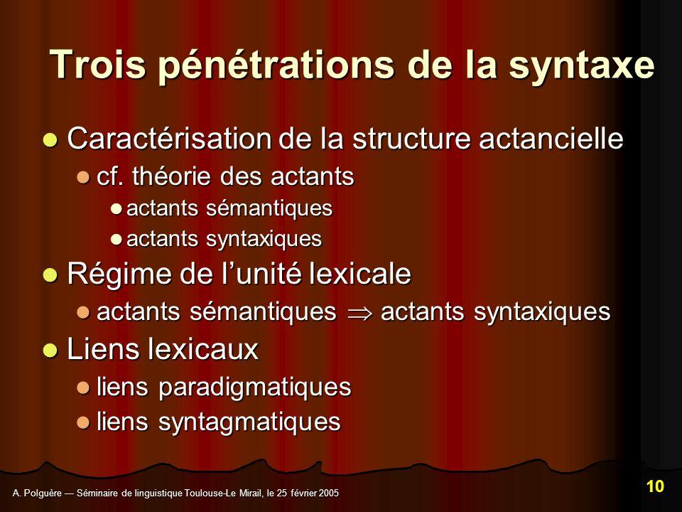 A. Polguère Séminaire de linguistique Toulouse-Le Mirail, le 25 février 2005 10 Trois pénétrations de la syntaxe Caractérisation de la structure actan