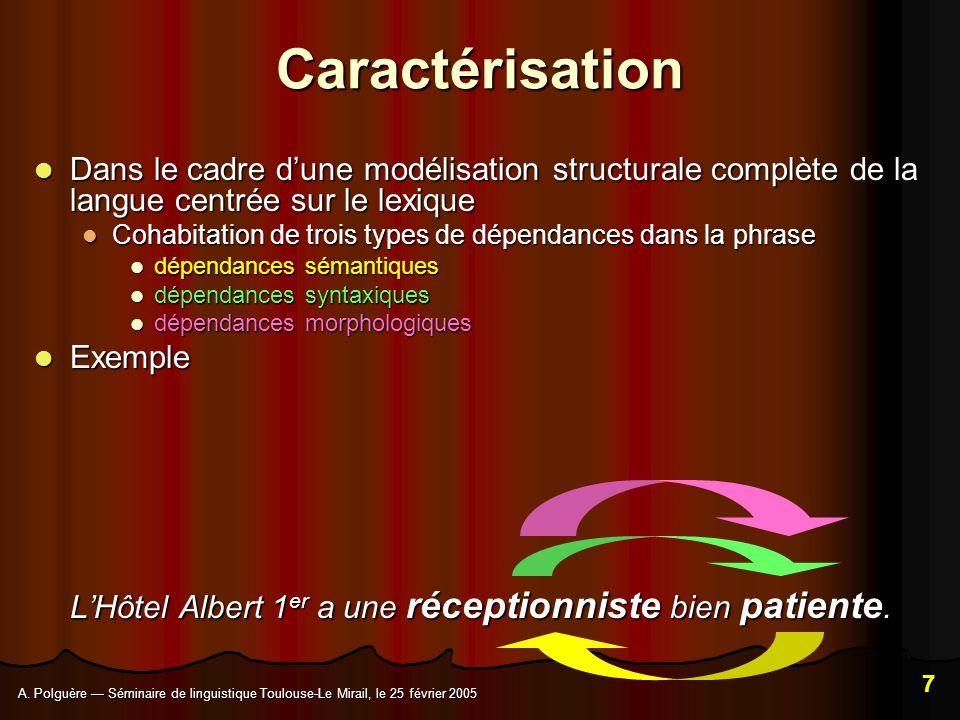 A. Polguère Séminaire de linguistique Toulouse-Le Mirail, le 25 février 2005 7 Caractérisation Dans le cadre dune modélisation structurale complète de