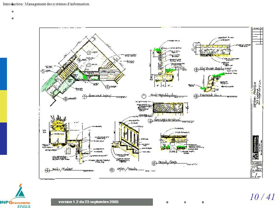 10 / 41 Introduction : Management des systèmes dinformation version 1.2 du 23 septembre 2003