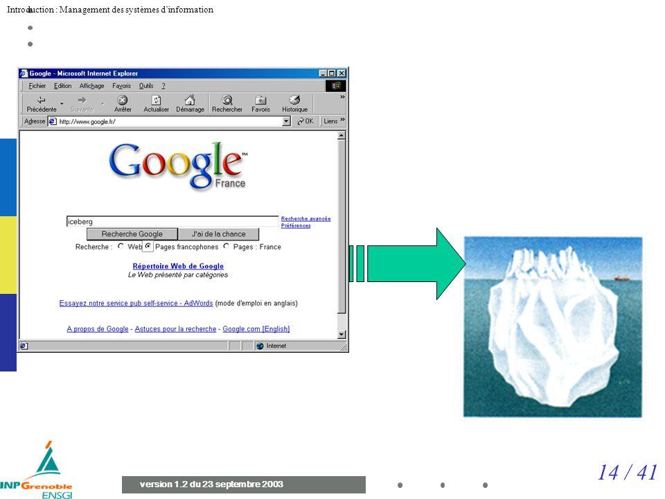14 / 41 Introduction : Management des systèmes dinformation version 1.2 du 23 septembre 2003