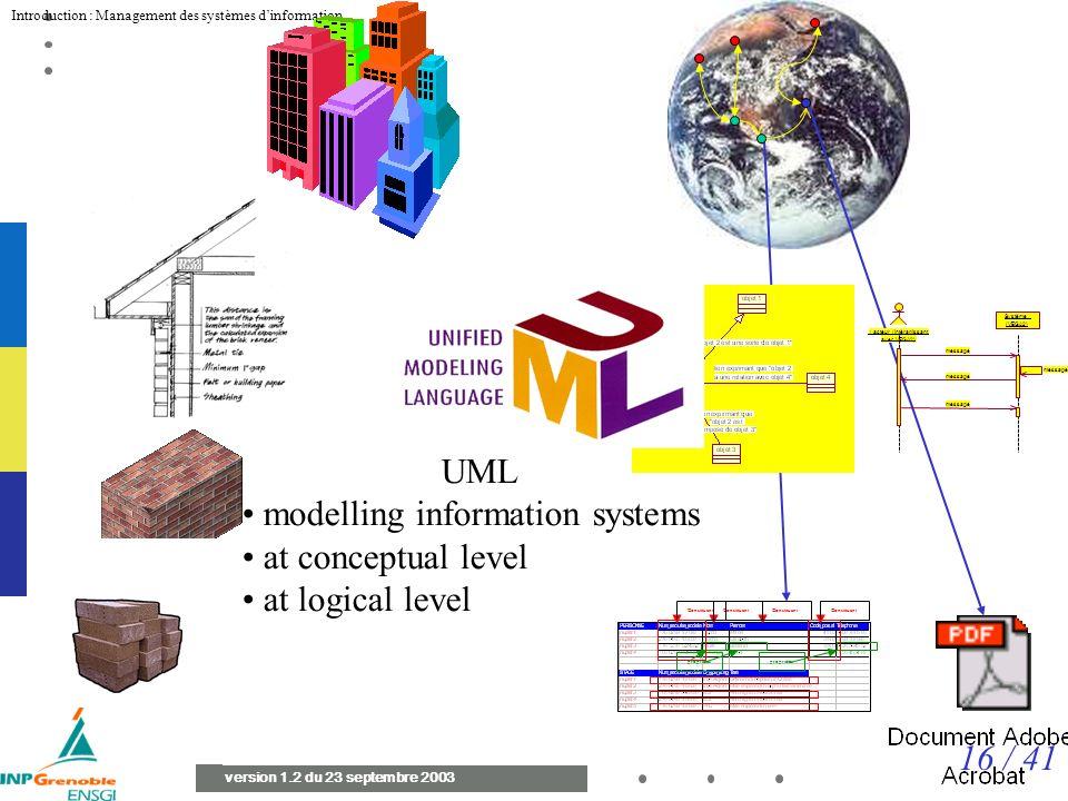 16 / 41 Introduction : Management des systèmes dinformation version 1.2 du 23 septembre 2003 Technologie Architecture propriétés Constituant : acteur (intéragissant avec VEGA2) Système (VEGA2) message UML modelling information systems at conceptual level at logical level