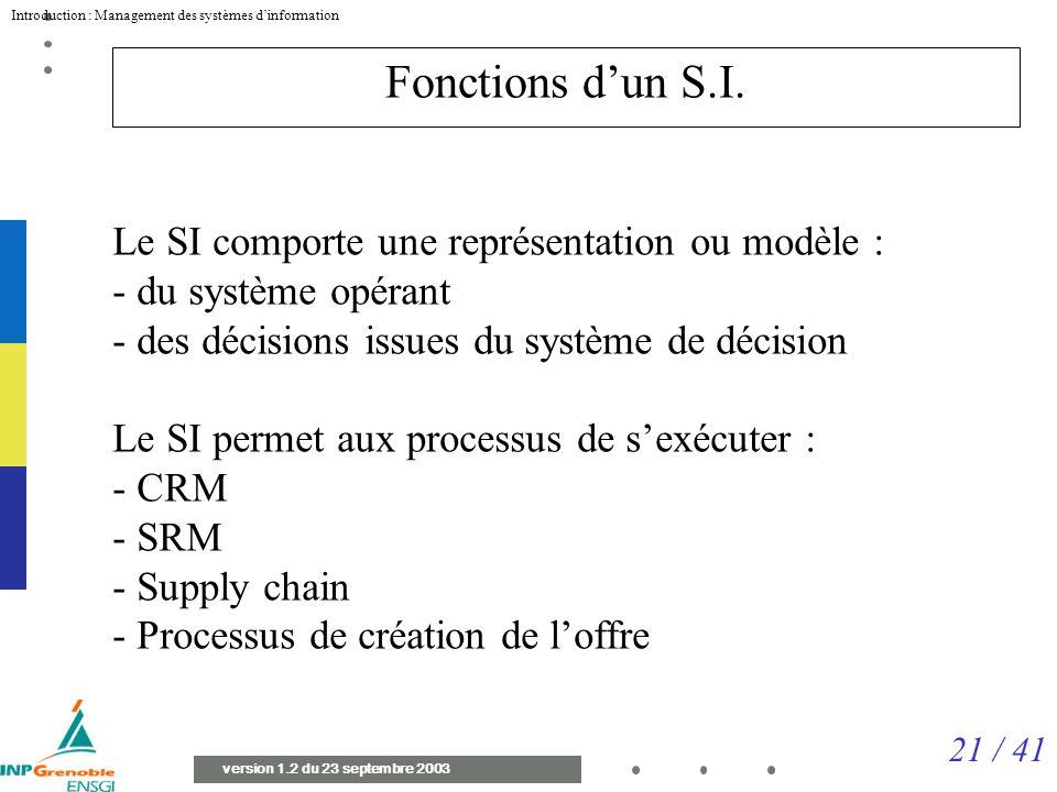 21 / 41 Introduction : Management des systèmes dinformation version 1.2 du 23 septembre 2003 Fonctions dun S.I.