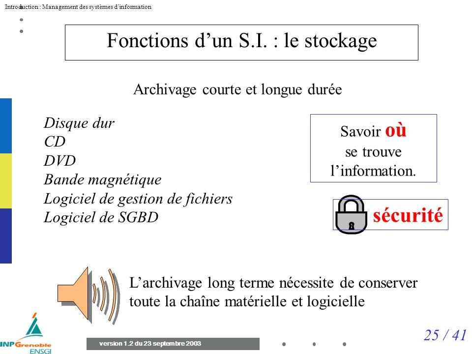 25 / 41 Introduction : Management des systèmes dinformation version 1.2 du 23 septembre 2003 Fonctions dun S.I.