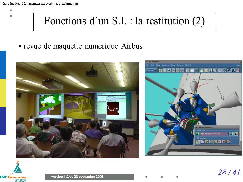 28 / 41 Introduction : Management des systèmes dinformation version 1.2 du 23 septembre 2003 Fonctions dun S.I.