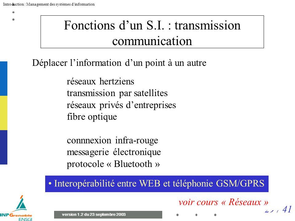 29 / 41 Introduction : Management des systèmes dinformation version 1.2 du 23 septembre 2003 Fonctions dun S.I.