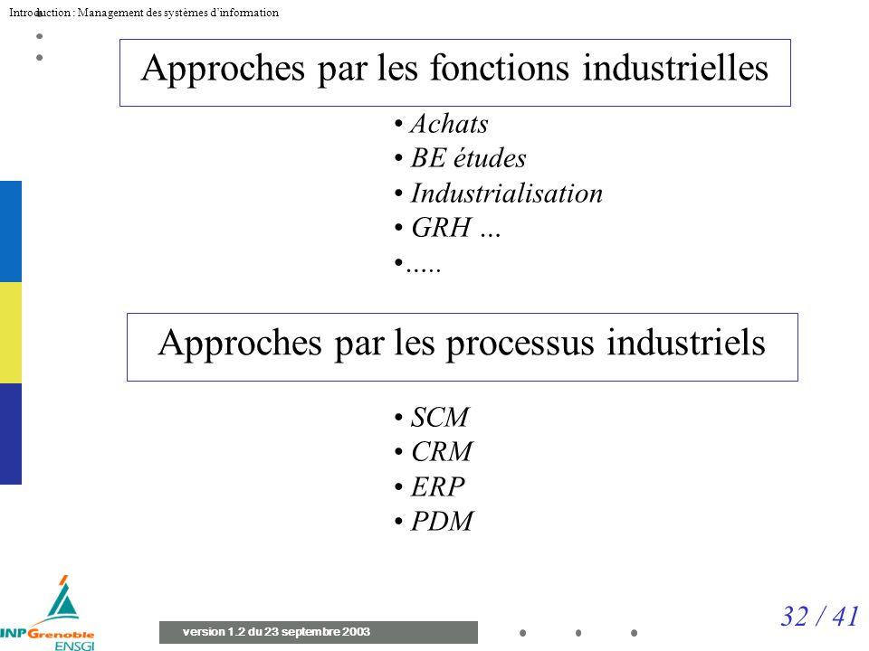32 / 41 Introduction : Management des systèmes dinformation version 1.2 du 23 septembre 2003 Approches par les fonctions industrielles Approches par les processus industriels SCM CRM ERP PDM Achats BE études Industrialisation GRH … …..