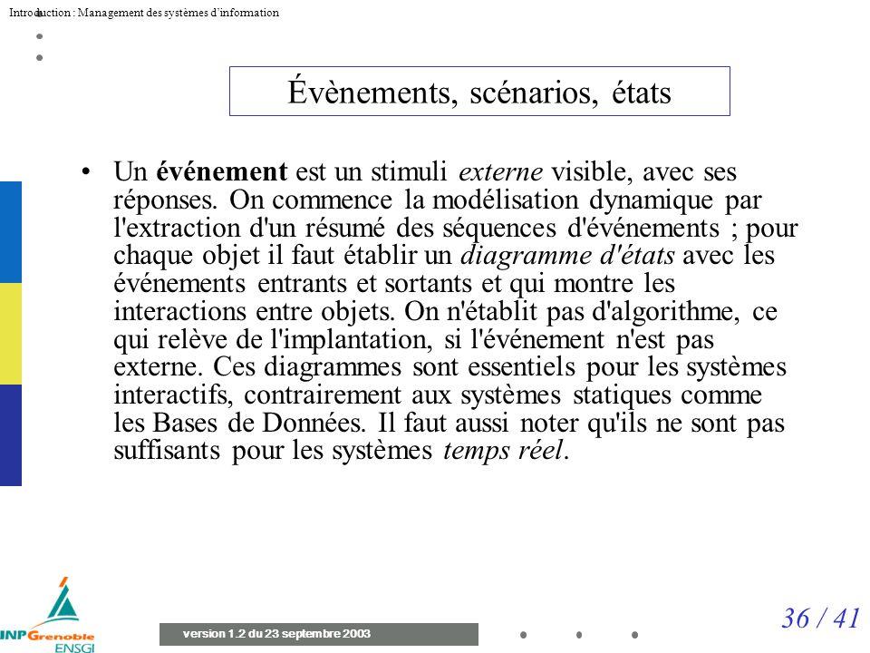 36 / 41 Introduction : Management des systèmes dinformation version 1.2 du 23 septembre 2003 Évènements, scénarios, états Un événement est un stimuli externe visible, avec ses réponses.