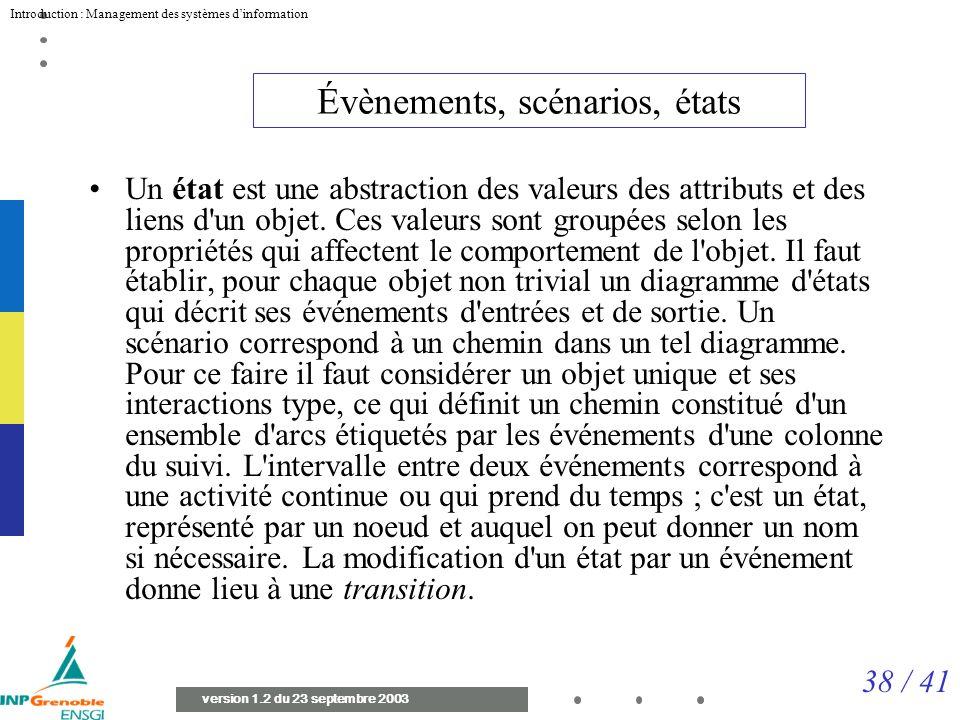 38 / 41 Introduction : Management des systèmes dinformation version 1.2 du 23 septembre 2003 Évènements, scénarios, états Un état est une abstraction des valeurs des attributs et des liens d un objet.