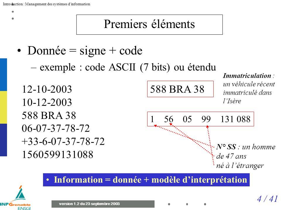 4 / 41 Introduction : Management des systèmes dinformation version 1.2 du 23 septembre 2003 Donnée = signe + code –exemple : code ASCII (7 bits) ou étendu Premiers éléments Information = donnée + modèle dinterprétation 1 56 05 99 131 088 N° SS : un homme de 47 ans né à létranger 12-10-2003 10-12-2003 588 BRA 38 06-07-37-78-72 +33-6-07-37-78-72 1560599131088 588 BRA 38 Immatriculation : un véhicule récent immatriculé dans lIsère