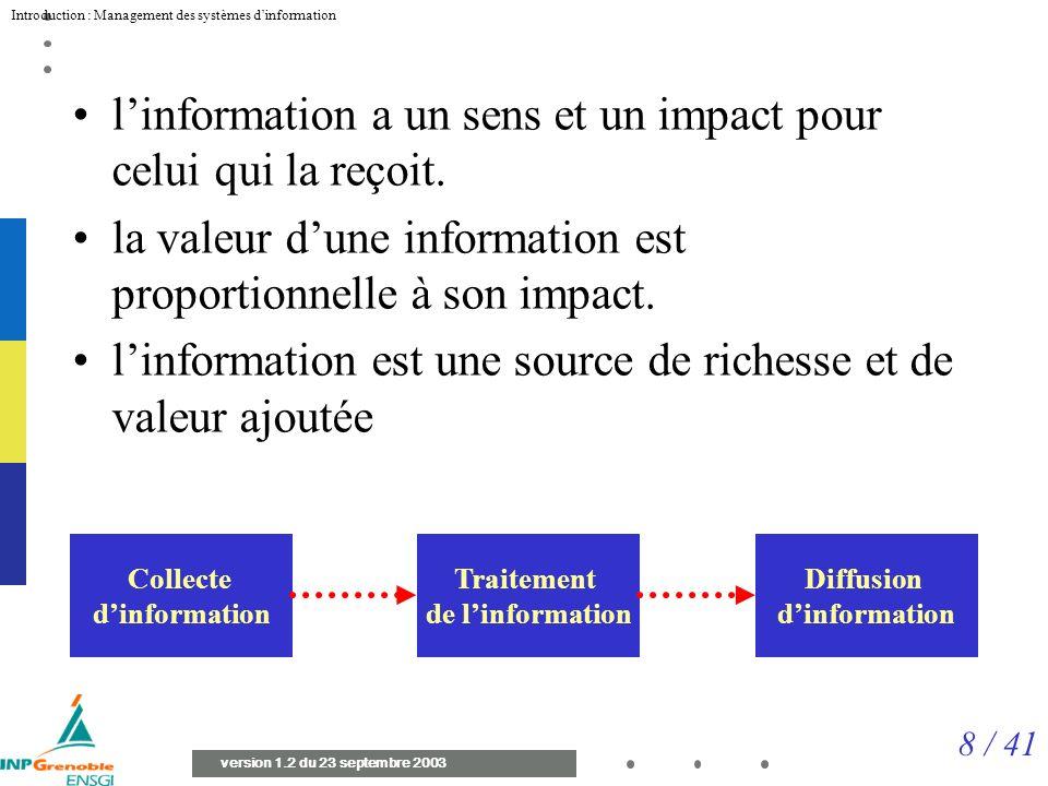 8 / 41 Introduction : Management des systèmes dinformation version 1.2 du 23 septembre 2003 linformation a un sens et un impact pour celui qui la reçoit.