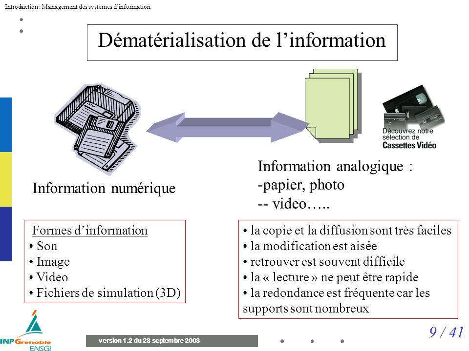 9 / 41 Introduction : Management des systèmes dinformation version 1.2 du 23 septembre 2003 Dématérialisation de linformation Information analogique : -papier, photo -- video…..