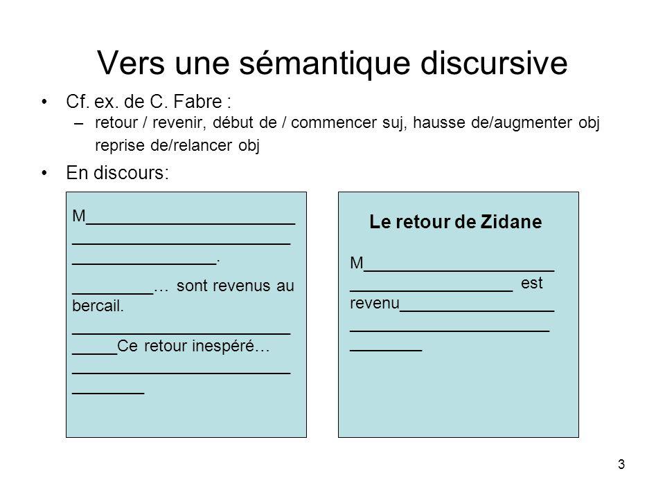3 Vers une sémantique discursive Cf. ex. de C. Fabre : –retour / revenir, début de / commencer suj, hausse de/augmenter obj reprise de/relancer obj En