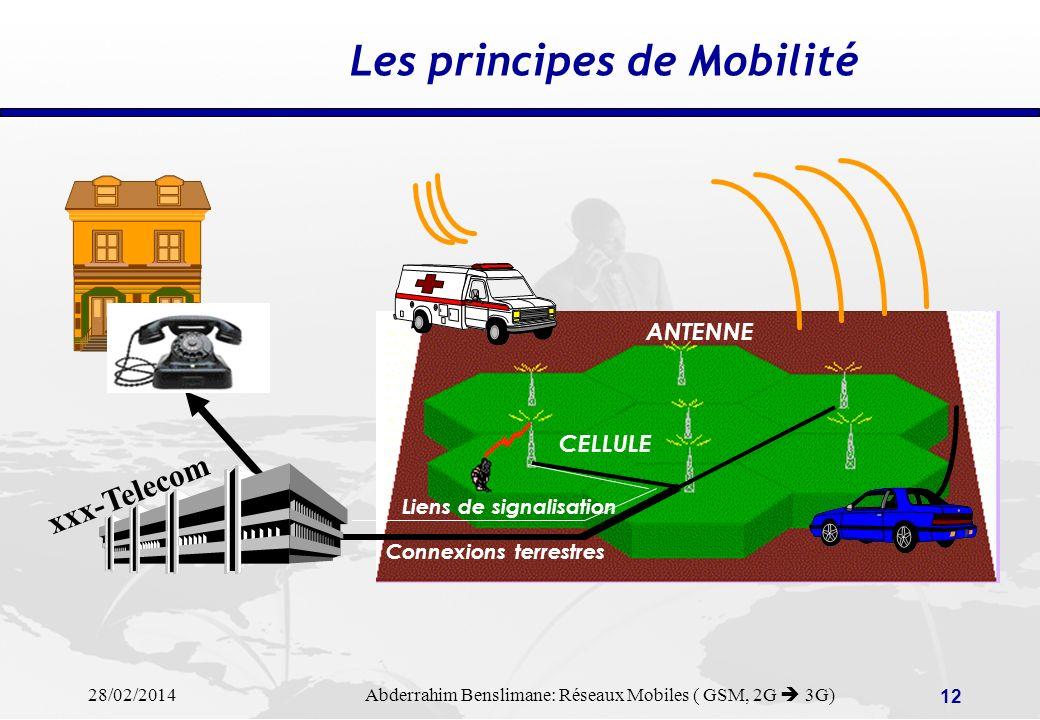 28/02/2014 Abderrahim Benslimane: Réseaux Mobiles ( GSM, 2G 3G) 11 De 1G à 2G: RADIOCOM 2000 -Radiocom 2000: premier service de téléphonie mobile embarqué dans les voitures -En raison des besoins dalimentation (batterie voiture), transmission analogique, pas de compatibilité numérique (RNIS), pas de sécurité… -Ancêtre du GSM -GSM: Global System for Mobile Communications -Système public de communications mobiles pan-européen développé au début des années.