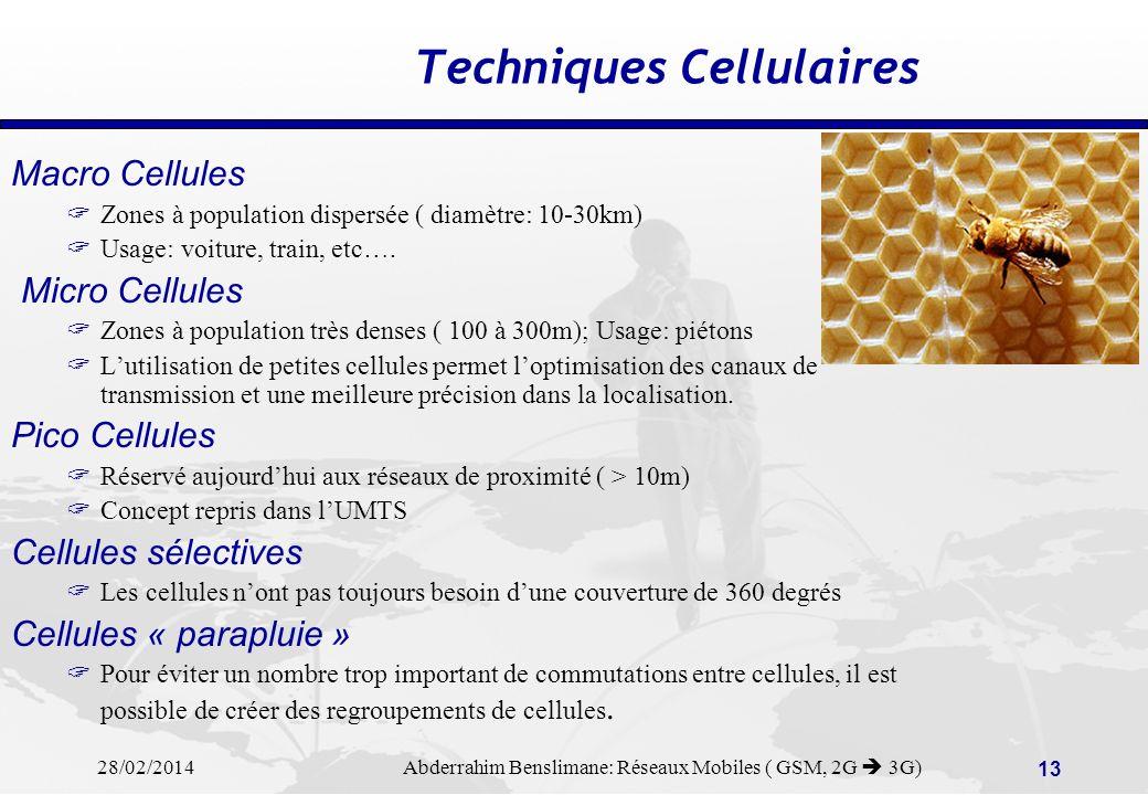 28/02/2014 Abderrahim Benslimane: Réseaux Mobiles ( GSM, 2G 3G) 12 Connexions terrestres CELLULE ANTENNE Les principes de Mobilité xxx-Telecom Liens de signalisation