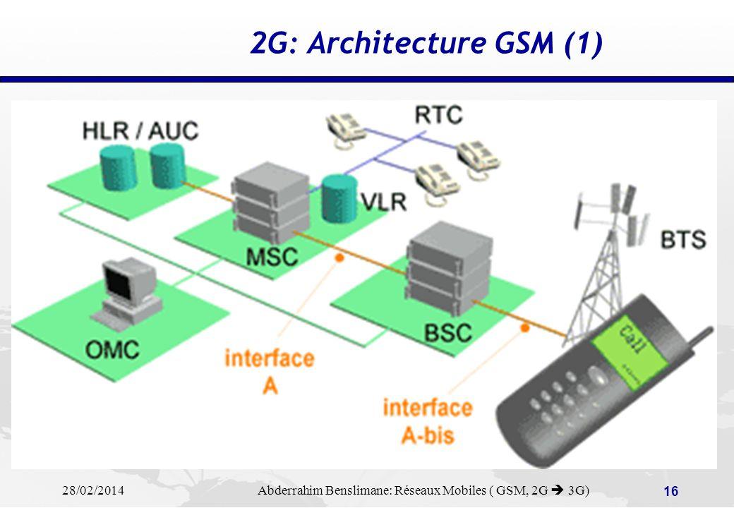 28/02/2014 Abderrahim Benslimane: Réseaux Mobiles ( GSM, 2G 3G) 15 Handover et Roaming Handover Mécanisme permettant le transfert automatique dune transaction en cours dune cellule vers une cellule, sans perturber la communication.