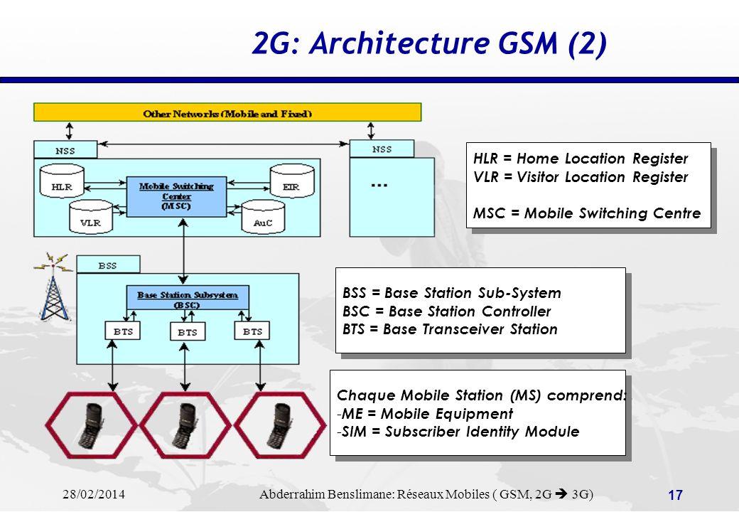 28/02/2014 Abderrahim Benslimane: Réseaux Mobiles ( GSM, 2G 3G) 16 2G: Architecture GSM (1)