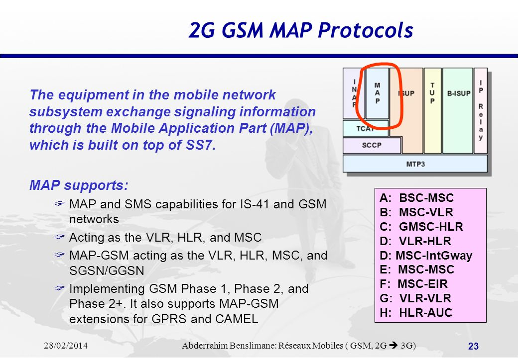 28/02/2014 Abderrahim Benslimane: Réseaux Mobiles ( GSM, 2G 3G) 22 2G: Le protocole BSSAP The MTP and the SCCP are used to support signaling messages