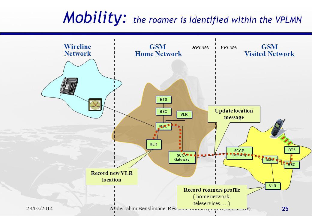28/02/2014 Abderrahim Benslimane: Réseaux Mobiles ( GSM, 2G 3G) 24 Mobility: HPLMN to VPLMN Roaming GSM Home Network GSM Visited Network BSC SCCP Gateway MSC Wireline Network HPLMNVPLMN MSC VLR SCCP Gateway BSC BTS VLR HLR