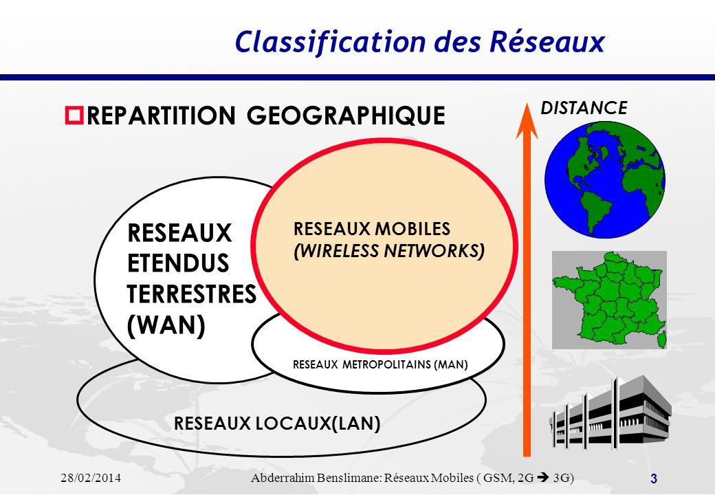 28/02/2014 Abderrahim Benslimane: Réseaux Mobiles ( GSM, 2G 3G) 3 p REPARTITION GEOGRAPHIQUE RESEAUX ETENDUS TERRESTRES (WAN) DISTANCE RESEAUX LOCAUX(LAN) RESEAUX MOBILES (WIRELESS NETWORKS) RESEAUX METROPOLITAINS (MAN) Classification des Réseaux