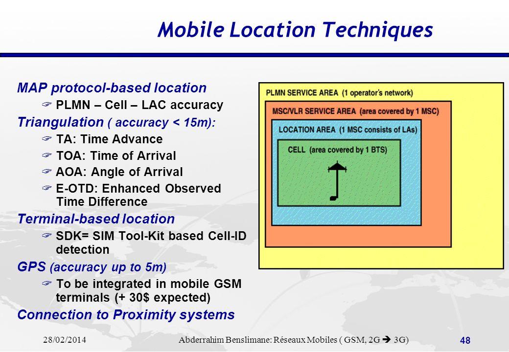 28/02/2014 Abderrahim Benslimane: Réseaux Mobiles ( GSM, 2G 3G) 47 Bluetooth: Some applications