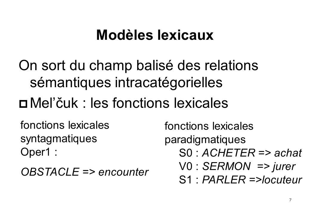7 Modèles lexicaux On sort du champ balisé des relations sémantiques intracatégorielles Melčuk : les fonctions lexicales fonctions lexicales syntagmatiques Oper1 : OBSTACLE => encounter fonctions lexicales paradigmatiques S0 : ACHETER => achat V0 : SERMON => jurer S1 : PARLER =>locuteur