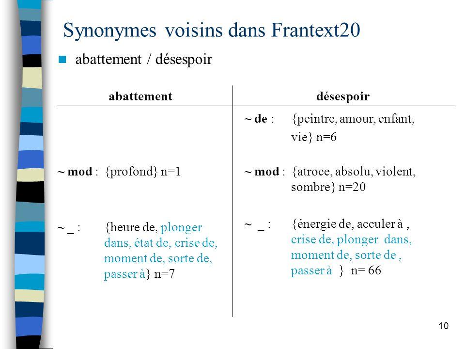 10 Synonymes voisins dans Frantext20 abattement / désespoir abattement ~ mod : {profond} n=1 ~ _ : {heure de, plonger dans, état de, crise de, moment