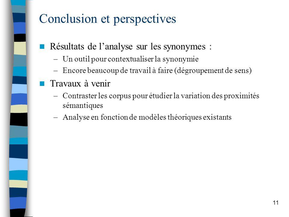 11 Conclusion et perspectives Résultats de lanalyse sur les synonymes : –Un outil pour contextualiser la synonymie –Encore beaucoup de travail à faire