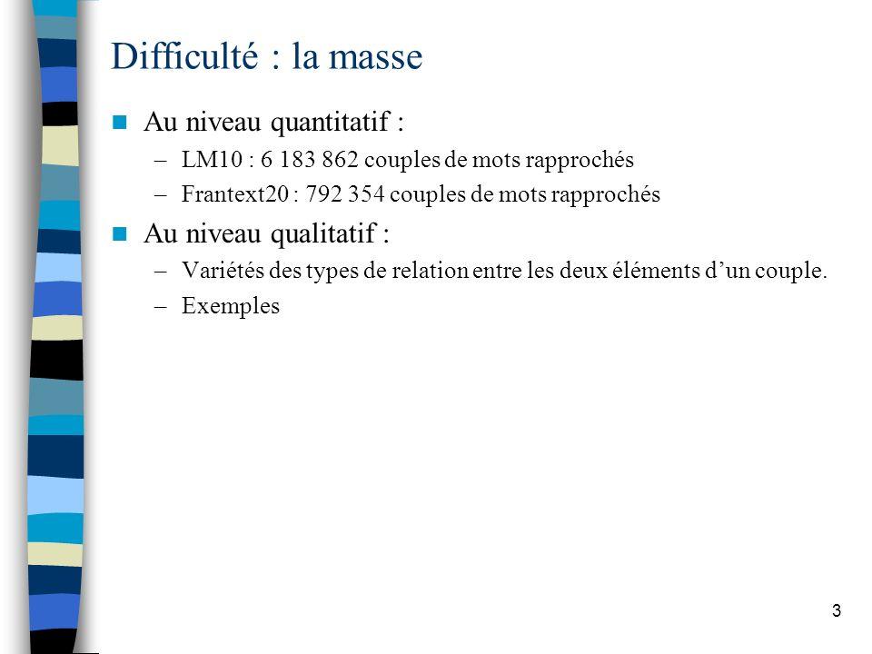 3 Difficulté : la masse Au niveau quantitatif : –LM10 : 6 183 862 couples de mots rapprochés –Frantext20 : 792 354 couples de mots rapprochés Au nivea