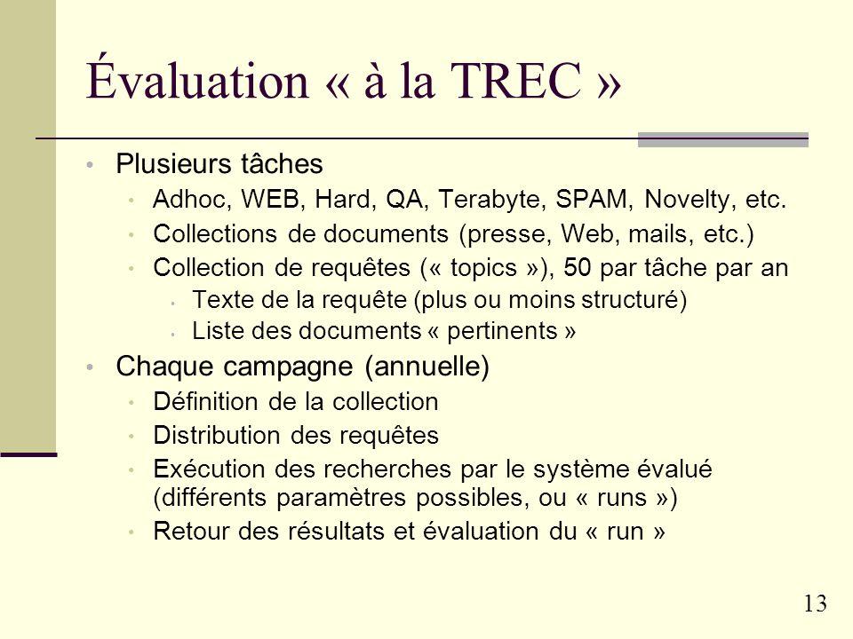 12 Lévaluation en RI Coût énorme de la définition dun banc de test Communauté scientifique mobilisée très tôt pour la mise en commun de ressources Tex