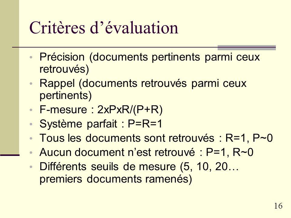 15 Notion de pertinence Décision humaine pour chaque requête « Pooling method » : les juges ne se basent que sur un sous-ensemble de documents Uniquem