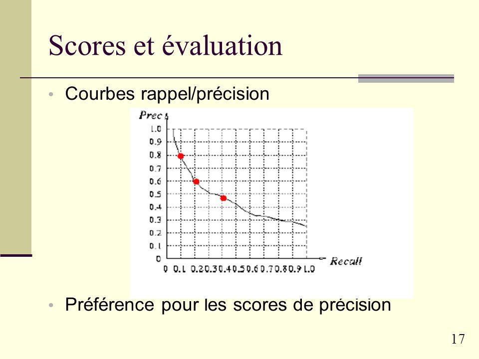 16 Critères dévaluation Précision (documents pertinents parmi ceux retrouvés) Rappel (documents retrouvés parmi ceux pertinents) F-mesure : 2xPxR/(P+R