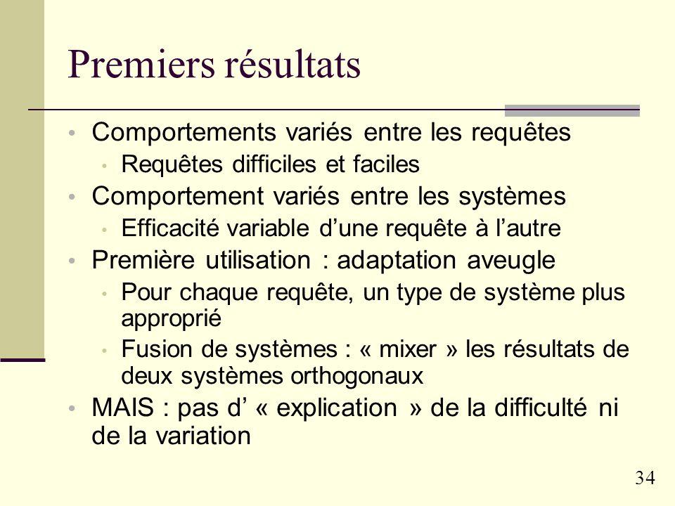 33 Classification des systèmes Groupe 1 de systèmes Groupe 2 de systèmes