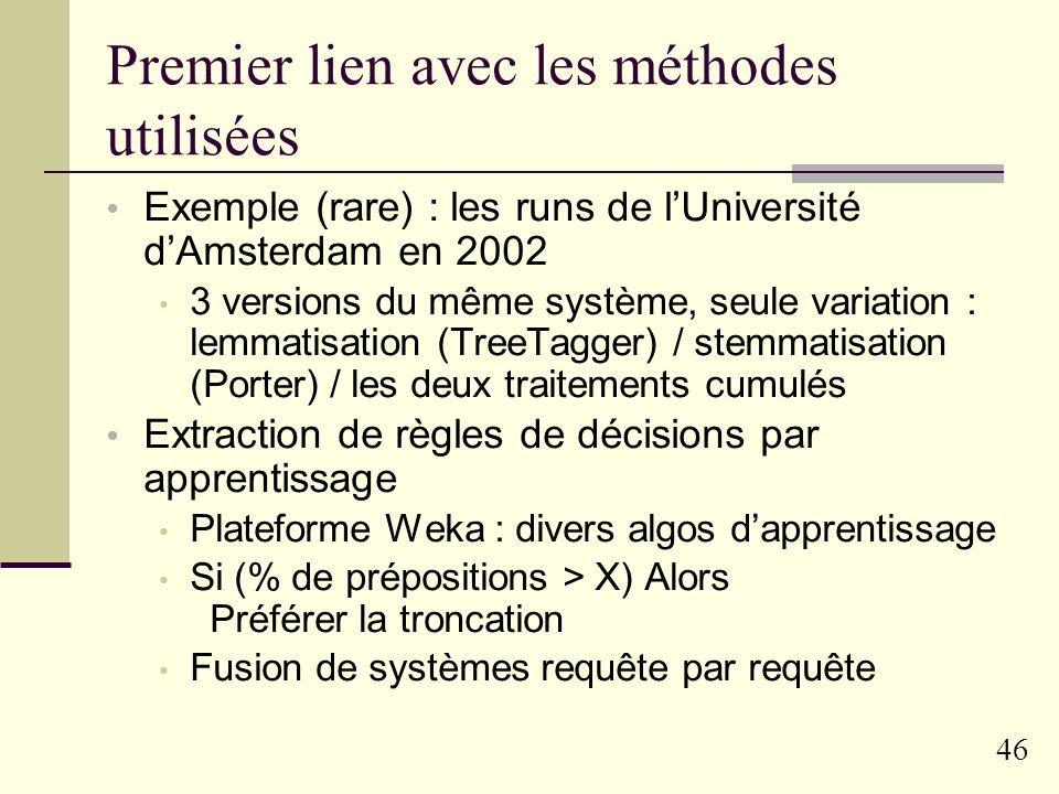 45 Le projet ARIEL Évaluation de techniques linguistiques