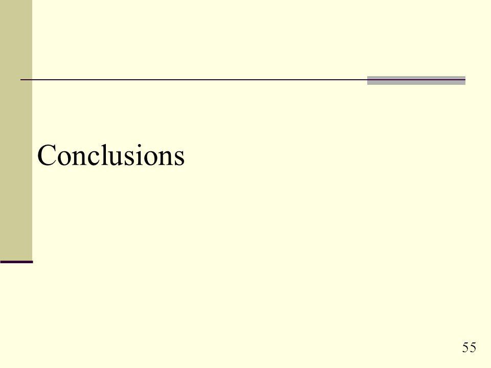 54 Traits linguistiques corrélés Traits positivement corrélés avec un gain de Verbaction : Taux de verbes Profondeur syntaxique Type/Token Ratio Expli