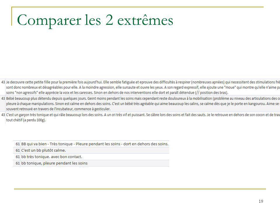 Comparer les 2 extrêmes 19