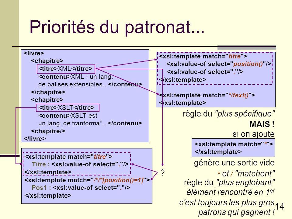 14 Priorités du patronat... XML XML : un lang. de balises extensibles... XSLT XSLT est un lang. de tranforma°... règle du