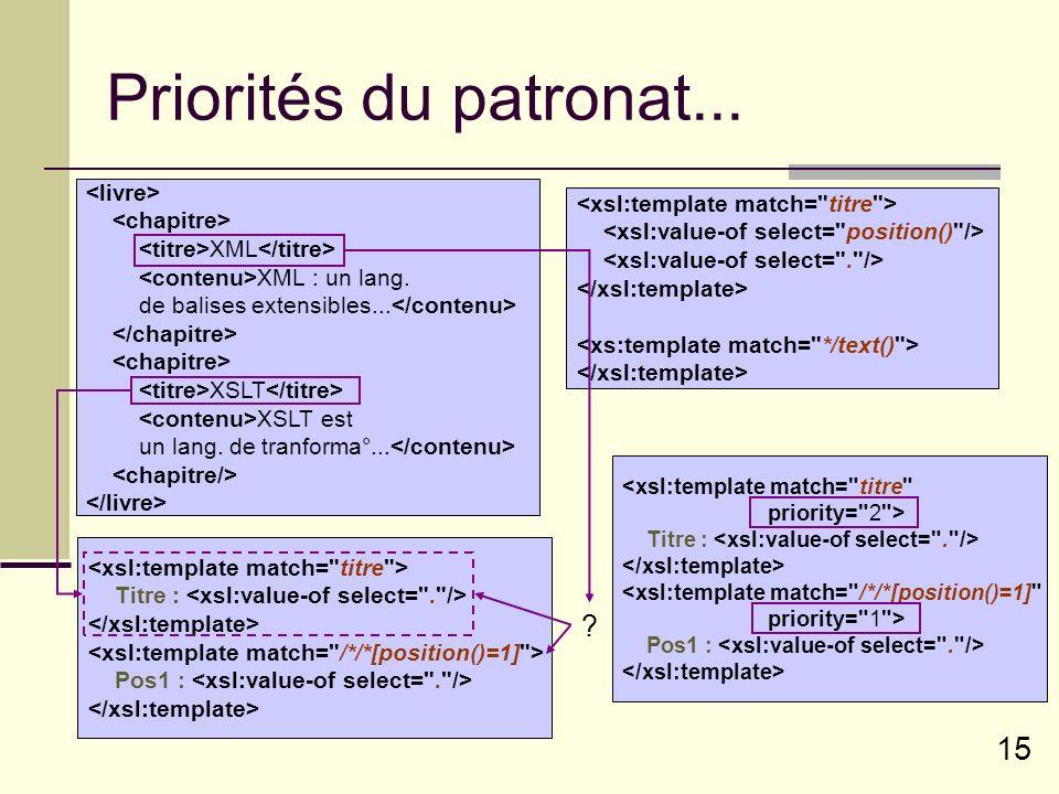 15 Priorités du patronat... XML XML : un lang. de balises extensibles... XSLT XSLT est un lang. de tranforma°... Titre : Pos1 : ? Titre : <xsl:templat