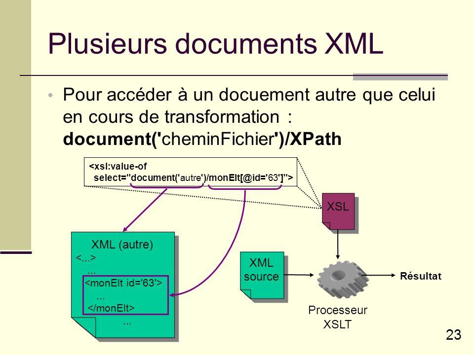 23 Plusieurs documents XML Pour accéder à un docuement autre que celui en cours de transformation : document('cheminFichier')/XPath XSL Processeur XSL