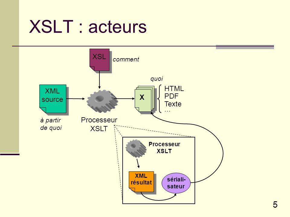 6 Sélection + Transformation / XML filtrage (patrons ou templates) règles de transformation XML résultat