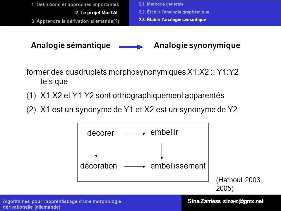 Algorithmes pour lapprentissage dune morphologie dérivationelle (allemande) Analogie sémantique Analogie synonymique 2.1. Méthode générale 2.2. Établi