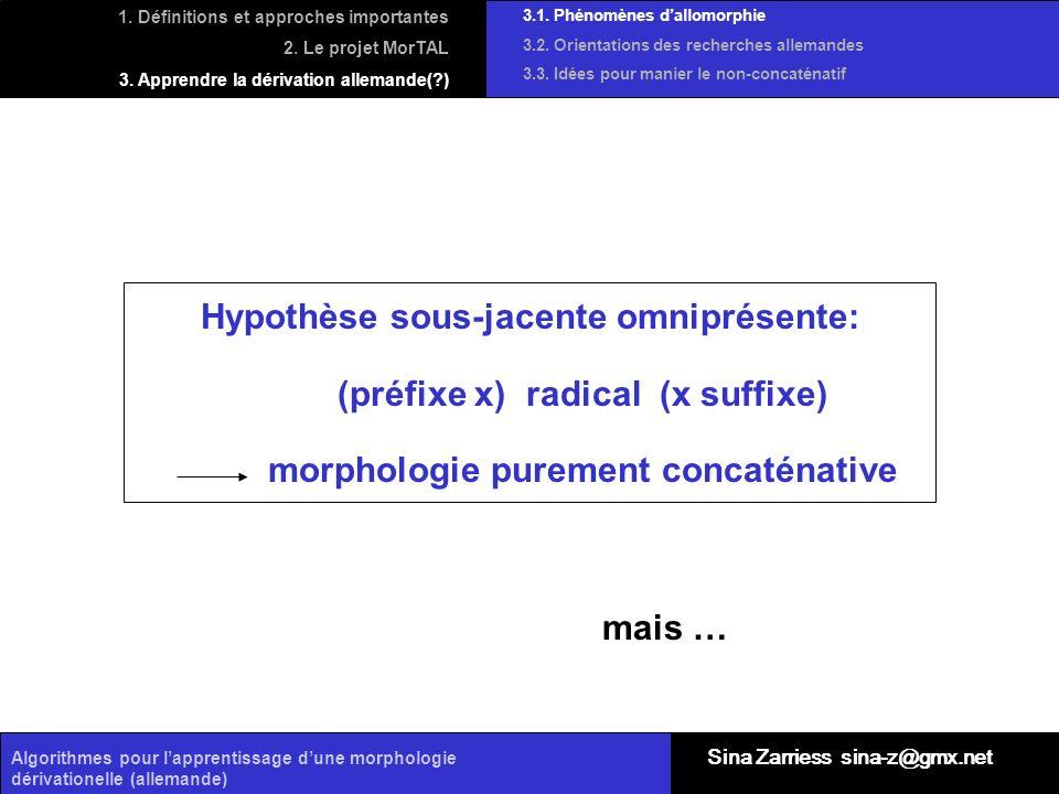 Algorithmes pour lapprentissage dune morphologie dérivationelle (allemande) 3.1. Phénomènes dallomorphie 3.2. Orientations des recherches allemandes 3
